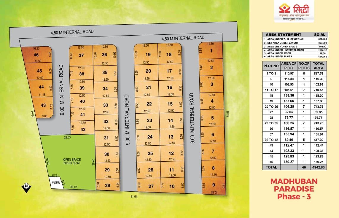 Madhuban Paradise Phase 1,2 & 3
